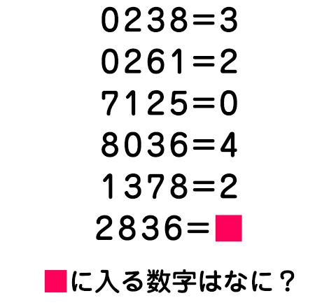 ■に入る数字は?