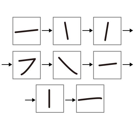 漢字をつくろう!