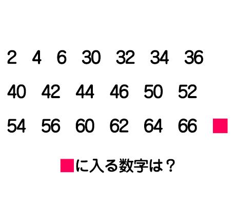 ■に入る数字