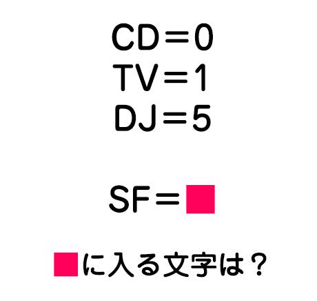 CDとTVとDJ