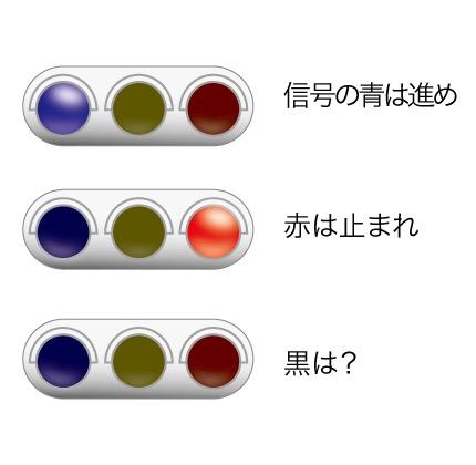 信号って青は?