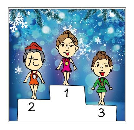 妹がスケートで優勝した時の写真送るね