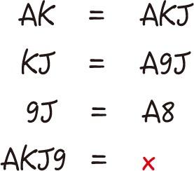 謎の数式。これって何?