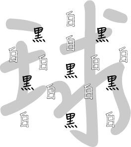 これらの漢字が表すものは何?